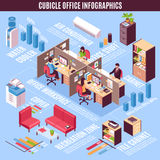 Cubicle Office Infographics Isometric Layout Stock Image