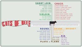 Cuchillo de corte de la carne del cartel Imagenes de archivo