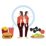 Cuerpo gordo y fino de la mujer ilustración del vector