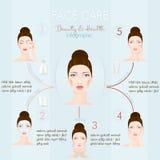Cuidado de la cara infographic Imagen de archivo