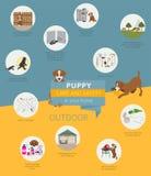 Cuidado e segurança do cachorrinho em sua casa outdoor Treinamento do cão de estimação dentro ilustração do vetor