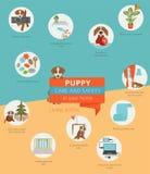 Cuidado e segurança do cachorrinho em sua casa Sala de visitas Trainin do cão de estimação ilustração royalty free