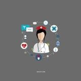 Cuidado médico Imagen de archivo