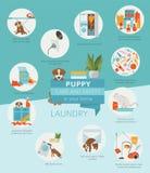 Cuidado y seguridad del perrito en su hogar lavadero Entrenamiento del perro casero adentro ilustración del vector