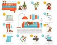 Cuidado y seguridad del perrito en su hogar Sala de estar Trainin del perro casero libre illustration