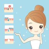 Cuidados com a pele da mulher dos desenhos animados ilustração royalty free