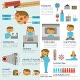 Cuidados médicos da enxaqueca e médico infographic ilustração do vetor