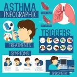Cuidados médicos Infographics da asma Imagens de Stock