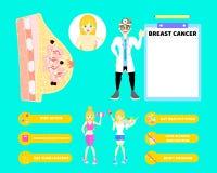 Cuidados médicos masculinos do doutor com anatomia do câncer da mama da mulher, conceito infographic do mês da conscientização do ilustração do vetor