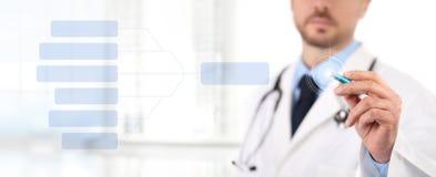 Cuide la pantalla táctil con un concepto médico de la salud de la pluma imagenes de archivo