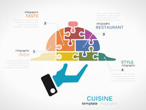 Cuisine infographics Stock Image