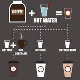 Cuisson du café Images libres de droits