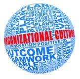 Cultura de organización en collage de la palabra Imagenes de archivo
