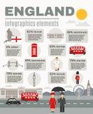 Cultura inglesa para la bandera de Infographic de los viajeros Fotos de archivo