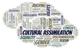 Cultural Assimilation - type of discrimination - word cloud. Wordcloud made with text only stock illustration