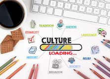 Culture concept. Chart with keywords and icons. White office desk Royalty Free Stock Photography
