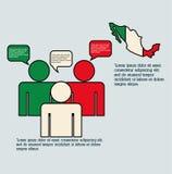 Culture du Mexique et conception de point de repère Photos stock