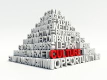 CULTURE Word keywords concept in white pyramid Stock Photos