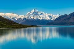 Cuoco del supporto in Nuova Zelanda Fotografia Stock Libera da Diritti