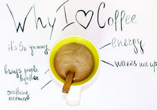 Cup of coffee with why i love coffee sign Stock Images