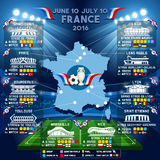 Cup EURO 2016 Stadium Guide. Cup EURO 2016 finals Stadium Guide. Football European Championship Soccer finals place. Stade de France final match group stage Stock Photography