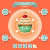 Cupcake infographics set Stock Photo
