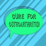 Cura da exibição do sinal do texto para a osteodistrofia O tratamento conceptual da foto para a dor e a rigidez das junções anula ilustração do vetor