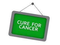 Cure for cancer. An illustration of a sign with the text cure for cancer hanging on a nail vector illustration