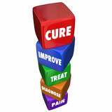 Cure Pain Disease Diagnose Treat Word Cubes Steps Stock Images