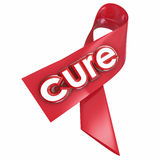 Cure Word Red Ribbon Find Remedy Disease Ending Pain Curing Prob Royalty Free Stock Photography
