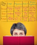 Curious woman reader holding a book, looking up over yellow wall, informative topic and lecture. Student and grammar table, using. The list of english tenses stock image