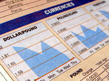 Currencies stock image