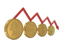 Currencies symbols in golden coins and red line Stock Photos