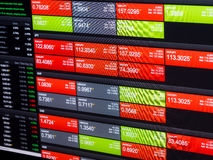 Currencies trading desk monitor
