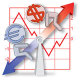 Currency. Rate fluctuations of dollar and euro Royalty Free Stock Photos