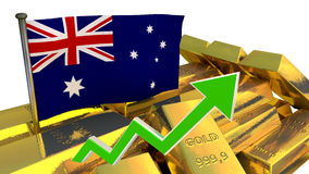 Currency appreciation - Australian dollar Royalty Free Stock Photos