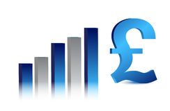Currency business blue British pound graph Stock Images
