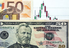 Currency exchange. Money laying on the table of an exchange rate of currency stock images