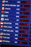 Foreign currency exchange display board, money rates Stock Photos