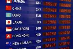 Foreign currency exchange board, money rates display Royalty Free Stock Image