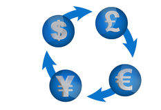 Currency exchange cycle illustration Royalty Free Stock Photos