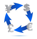 Currency exchange cycle illustration design Royalty Free Stock Photography