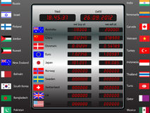 Currency exchange digital board Stock Photography