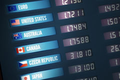 Currency Exchange display board, foreign money rate. Illuminated currency exchange board showing exchange rates for various countries and currencies Royalty Free Stock Image