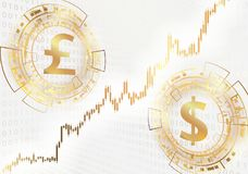 Currency exchange Pound sterling and Dollar. Royalty Free Stock Photo