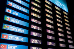 Currency exchange rate board. Exchange rate board showing currency values for countries stock images