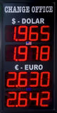 Currency exchange rate board Stock Image