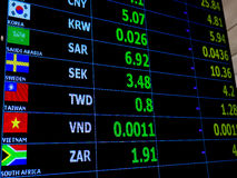 Currency exchange rate on digital LED display board Stock Photography