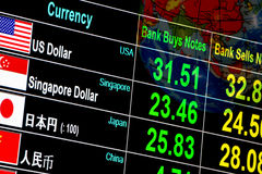 Currency exchange rate on digital LED display board in global ba stock photo