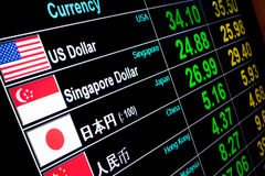 Currency exchange rate on digital LED display board Stock Image